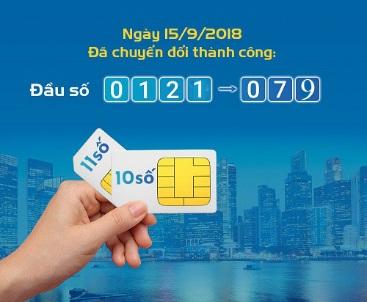tim-hieu-thong-tin-ve-y-nghia-dau-079-la-gi-2